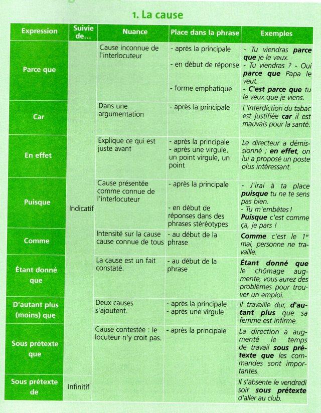 Source: L'exercicier, PUG.